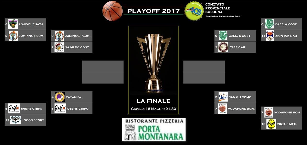 Basket amatori imola 4a porta montanara cup il tabellone - Porta montanara imola ...