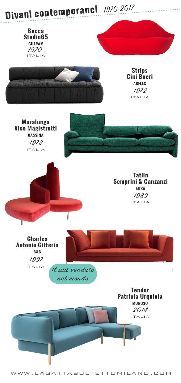 L'evoluzione del divano da Versailles ai nostri giorni infografica divani contemporanei