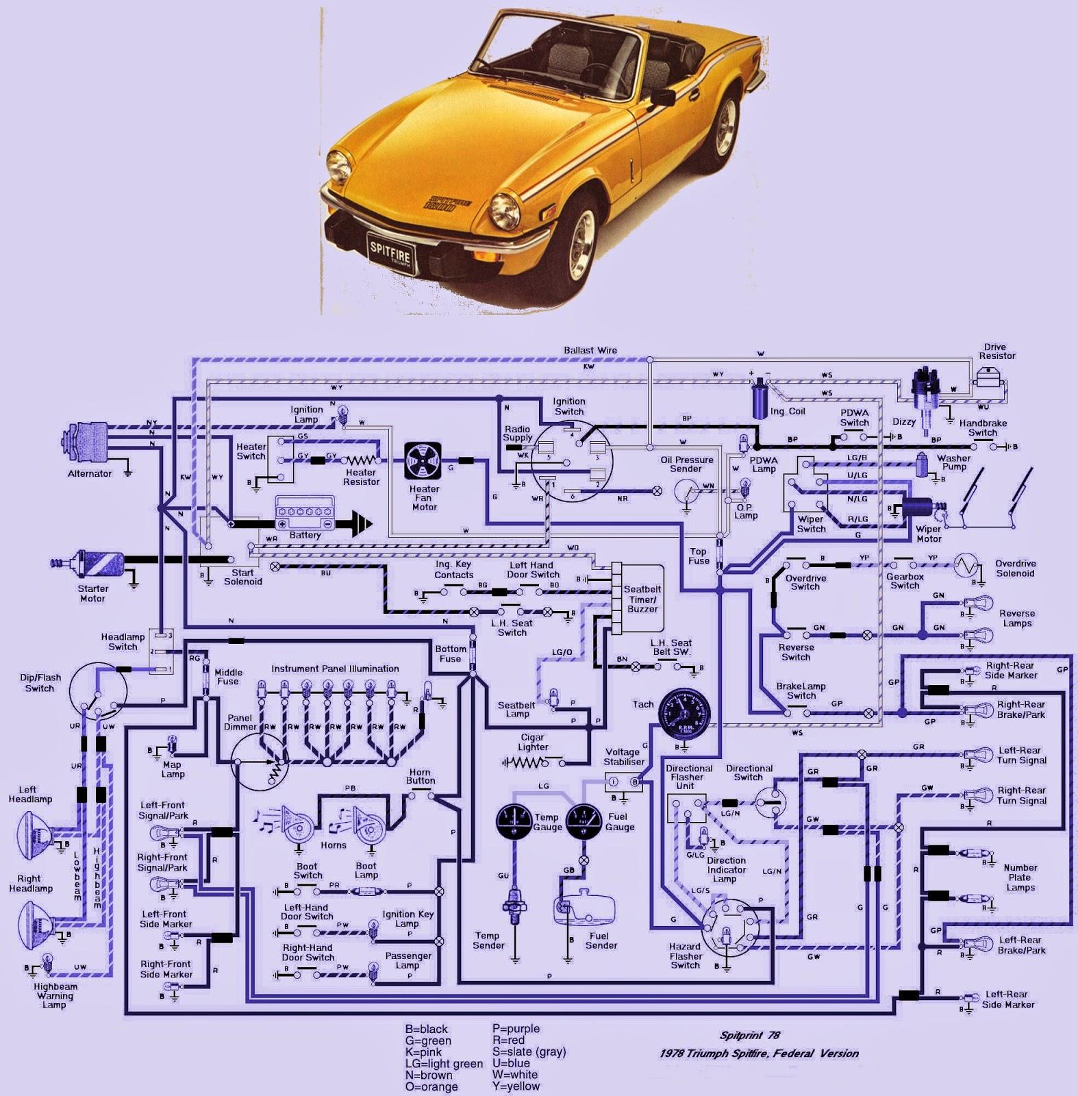 medium resolution of 1978 triumph spitfire wiring diagram trusted wiring diagram triumph spitfire wiring schematic 1978 triumph spitfire wiring