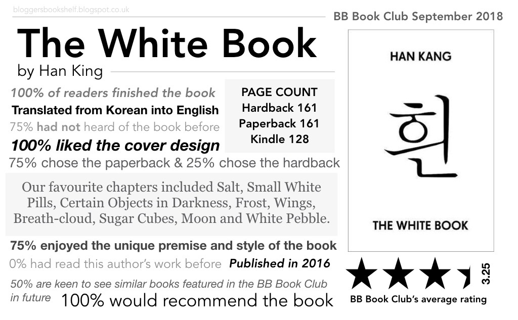 book club the white book hang kang