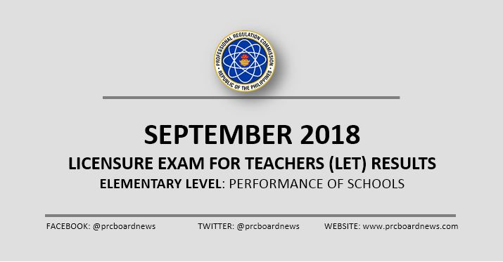 September 2018 LET results Elementary: performance of schools
