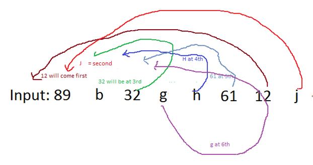 input output 1 2