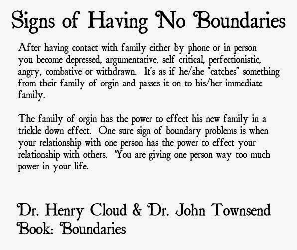 Printables Healthy Boundaries Worksheet healthy boundaries worksheet plustheapp free printable math worksheets mibb