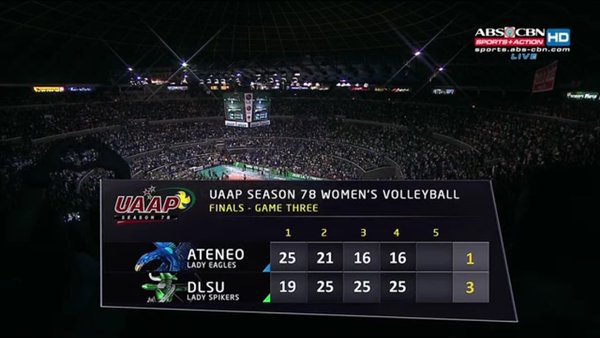 UAAP Season 78 La Salle vs. Ateneo results