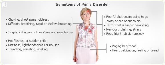 Panic Attacks Or Asthma Method