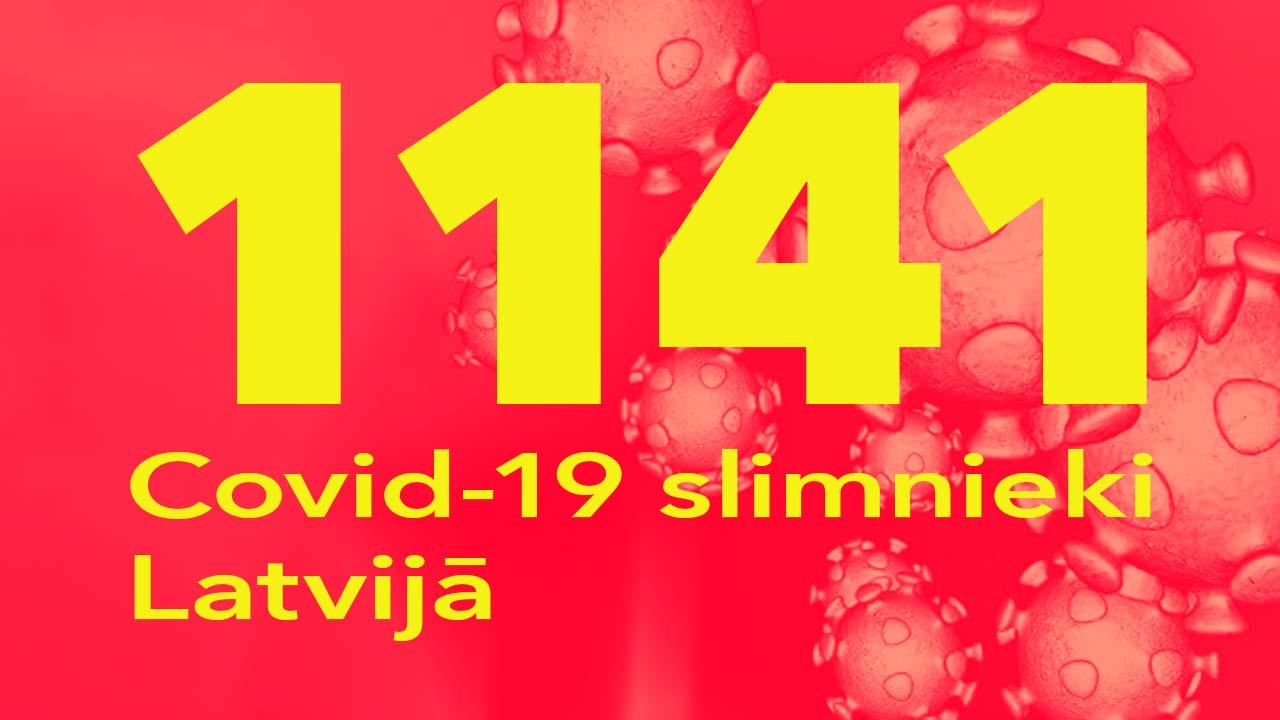 Koronavīrusa saslimušo skaits Latvijā 08.07.2020.