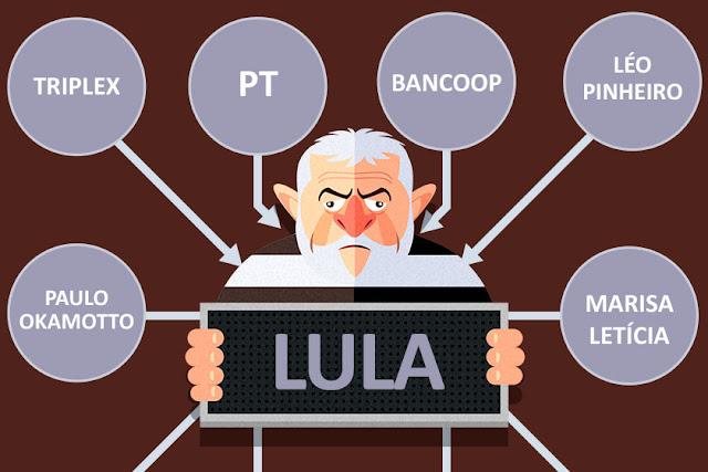 Conheça os detalhes que levaram o juiz Sérgio Moro a condenar Lula