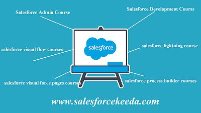 salesforce online courses free | Free Salesforce Online Courses