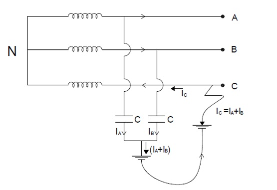 Theory of Arcing Ground-Ungrounded System | Electrical Concepts