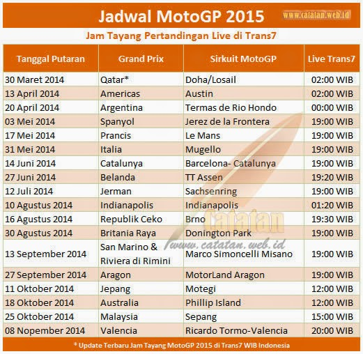 moto gp kalender 2015