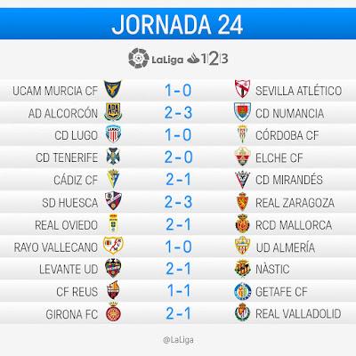 LaLiga 1|2|3 2016-2017: Jornada 24