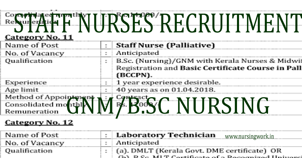 NURSING JOBS: Staff Nurses Recruitment