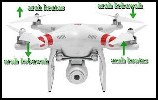 gambar drone dan arah pemasangan baling baling