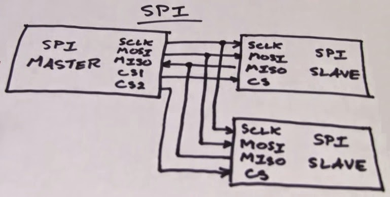 Spi Serial Flash Programmer Schematic Heaven - letterculture