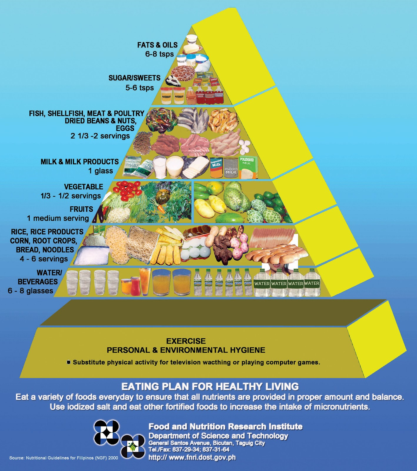 Health And Fitness For Busy People Food Pyramid For Ages 7 12