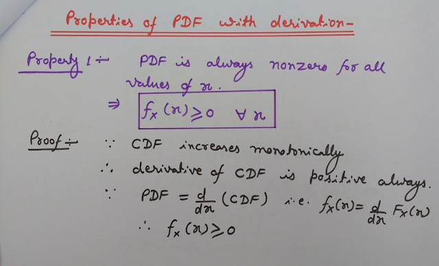 PDF Property with Proof, Probability density function property