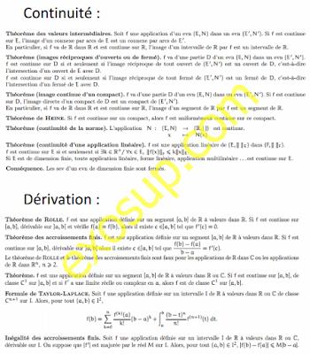 résumé analyse 1 fonctions smpc s1