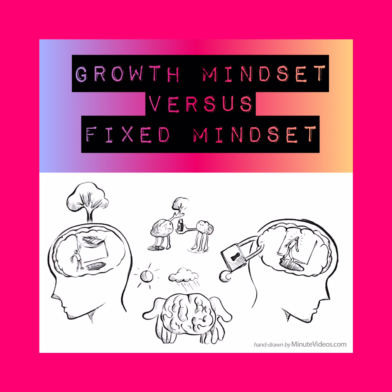 Lisa Goodell Growth Mindset Links To Help Kids Amp Adults