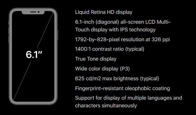 ілюстрація екрану iphone xr