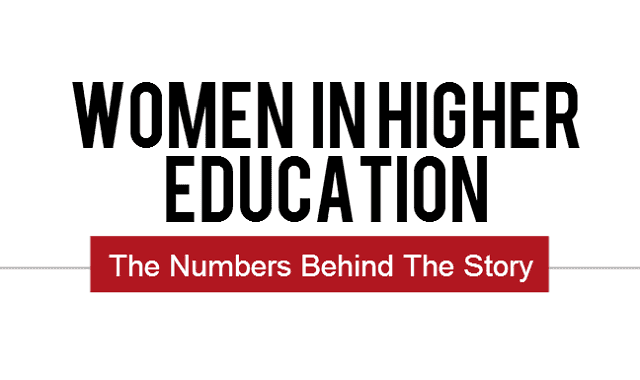 Image: Women in Higher Education