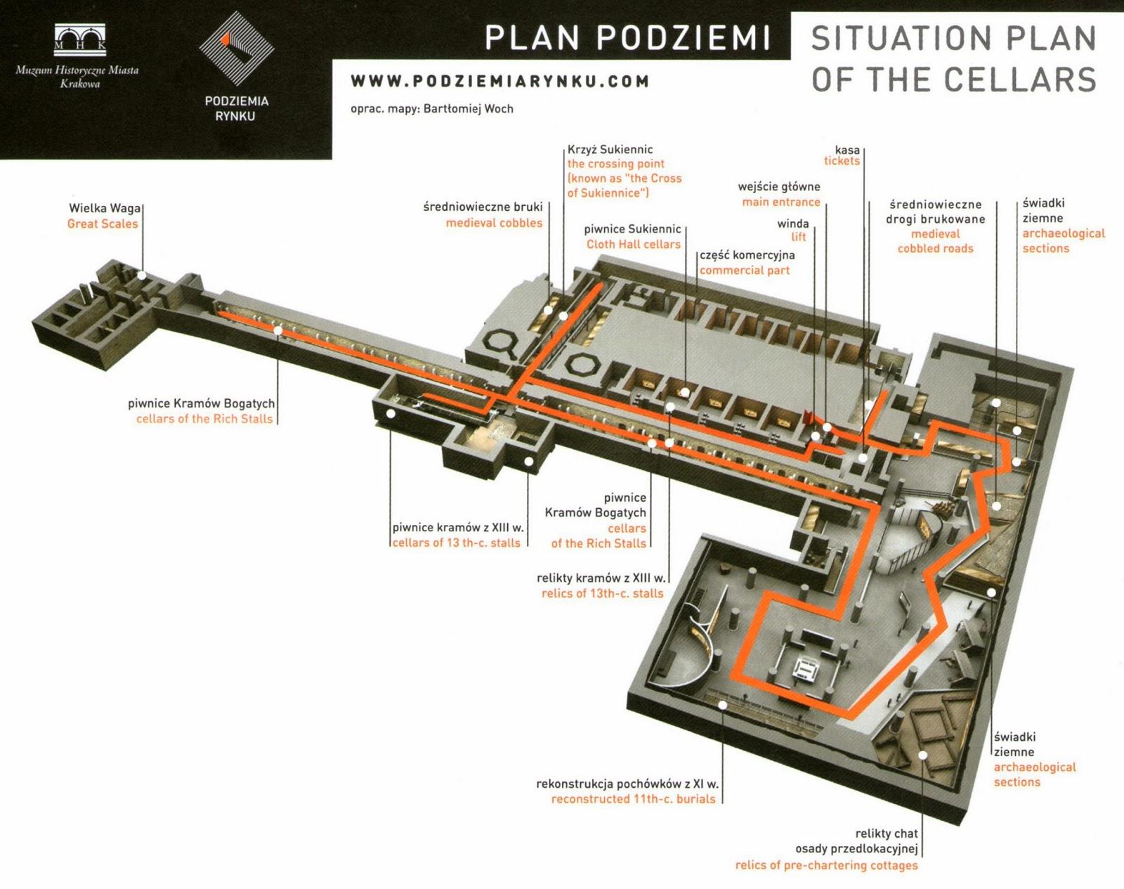 Plano del Museo Histórico de Cracovia, Polonia