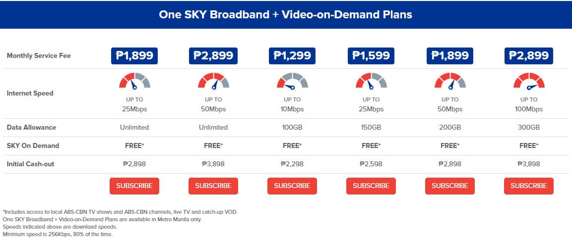 SKY Unleashes Fiber-powered Broadband Plans with Video-on-Demand Services; Starts at Plan1,299