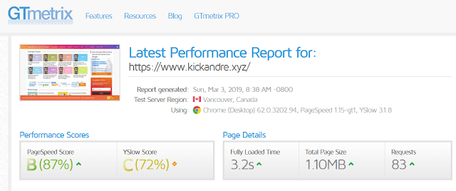 Check Kecepatan Blog Dengan GTmetrix
