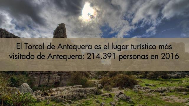 Los 10 lugares más visitados de Antequera