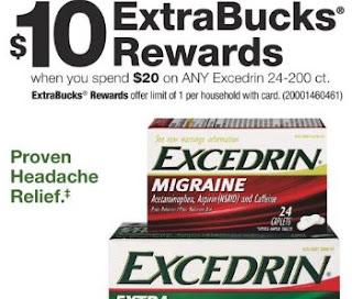 Excedrin, 24 ct cvs deal