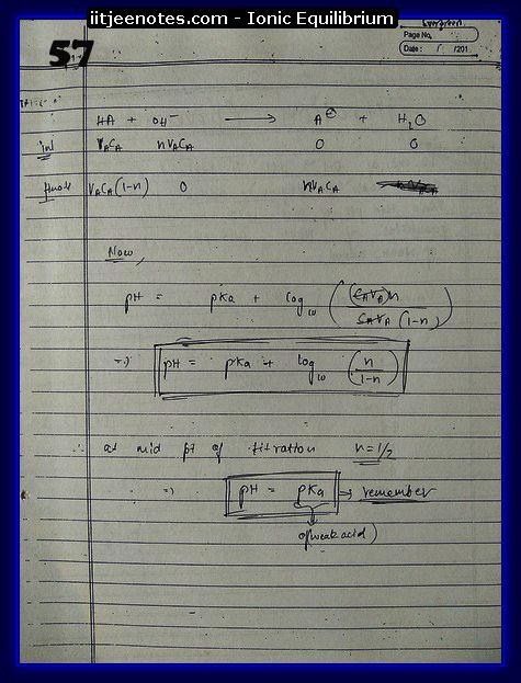 ionic equilibrium chemistry9