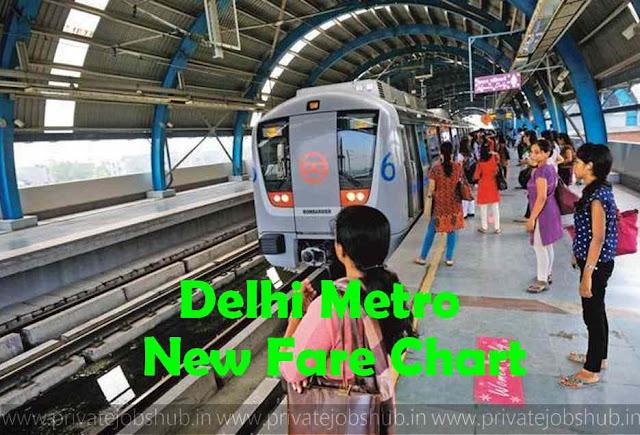 Delhi Metro New Fare Chart