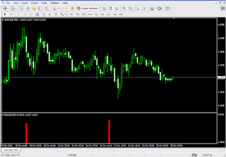 Forex entry point indicator no repaint school