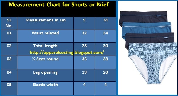 Fabric consumption for shorts or brief