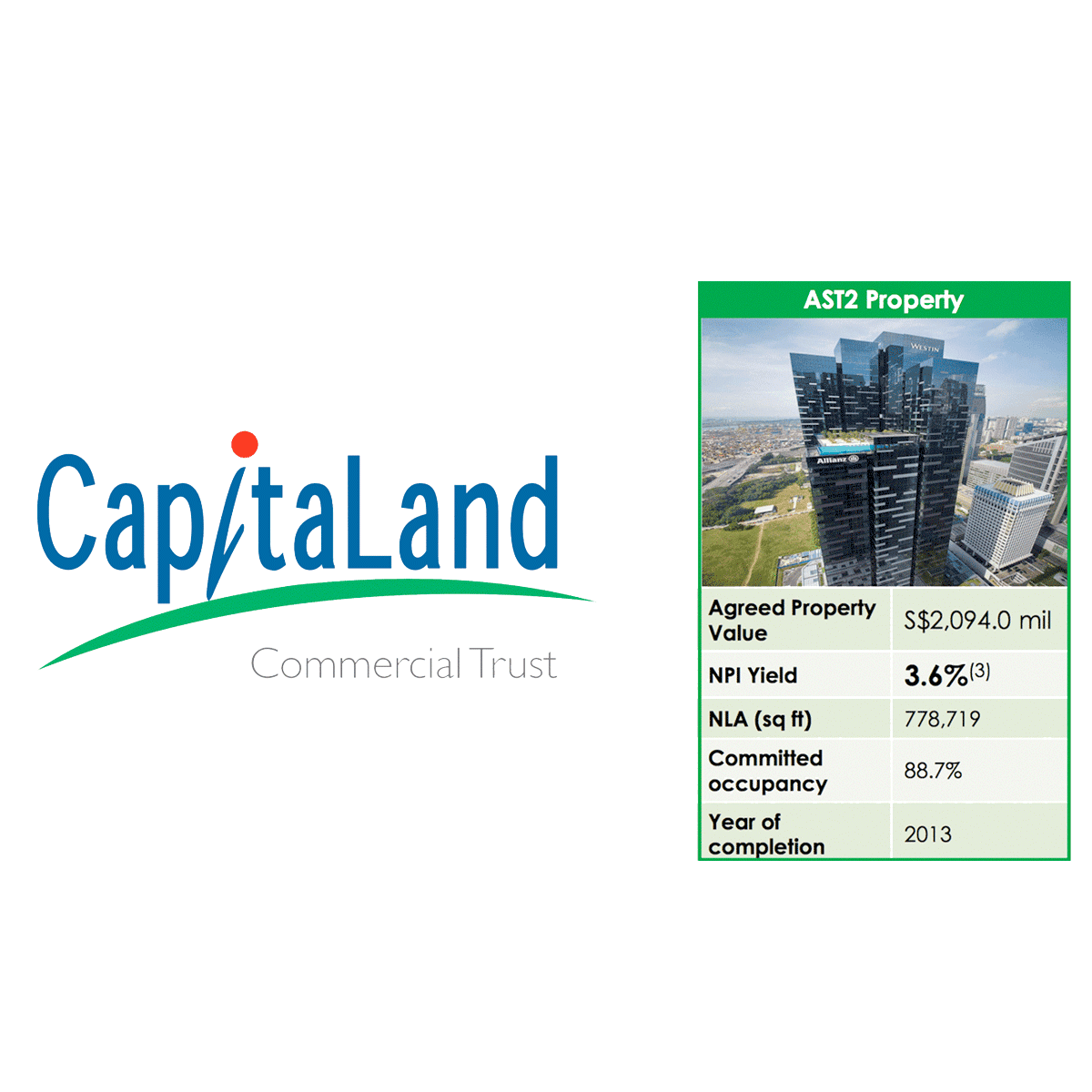 CapitaLand Commercial Trust - RHB Invest 2017-09-22: Dilutive Acquisition Of Asia Square Tower 2