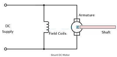 Gambar-Rangakain-Motor-DC-Shunt