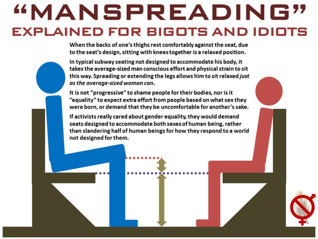 manspreading explained