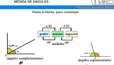 http://cplosangeles.juntaextremadura.net/web/edilim/tercer_ciclo/matematicas6/angulos_6/angulos_6.html