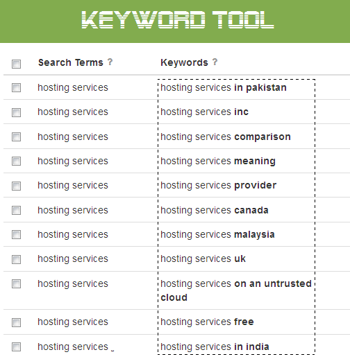do a keyword research!