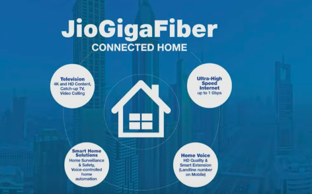 Reliance Jio GigaFiber to Overshadow Bharti Airtel by a Massive Gap in DTH Segment