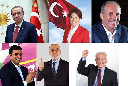 24 Haziran 2018 Başkanlık Seçimi Anket Sonuçları