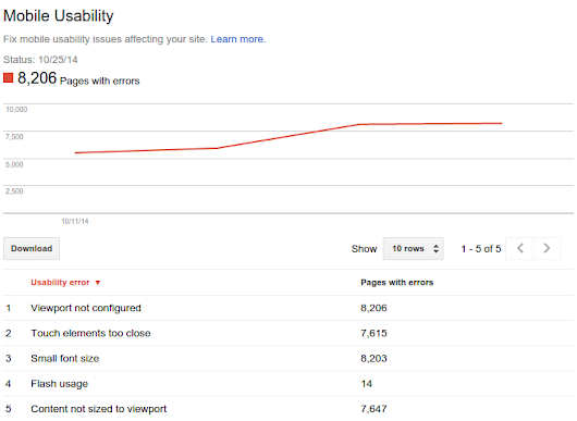 Tracking mobile usability in Webmaster Tools