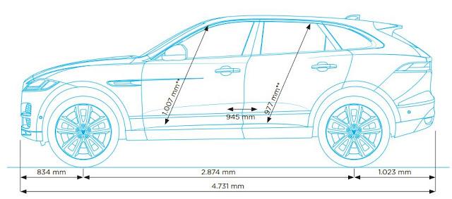 dimensioni e misure interne interni jaguar f-pace