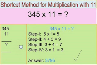 Multiplications_with_11_Number_in-Competitive_exams