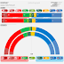 NORWAY <br/>Kantar TNS poll | August 2017 (6)