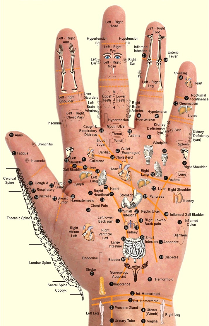 Pressure Points In Your Feet Use This Foot Massage Chart For Pain