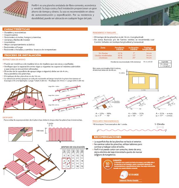 Proceso de Instalación tejas Eternit perfil 4 plancha ondulada