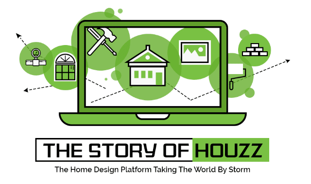 The Story of Houzz: The Home Design Platform that Took the World by Storm