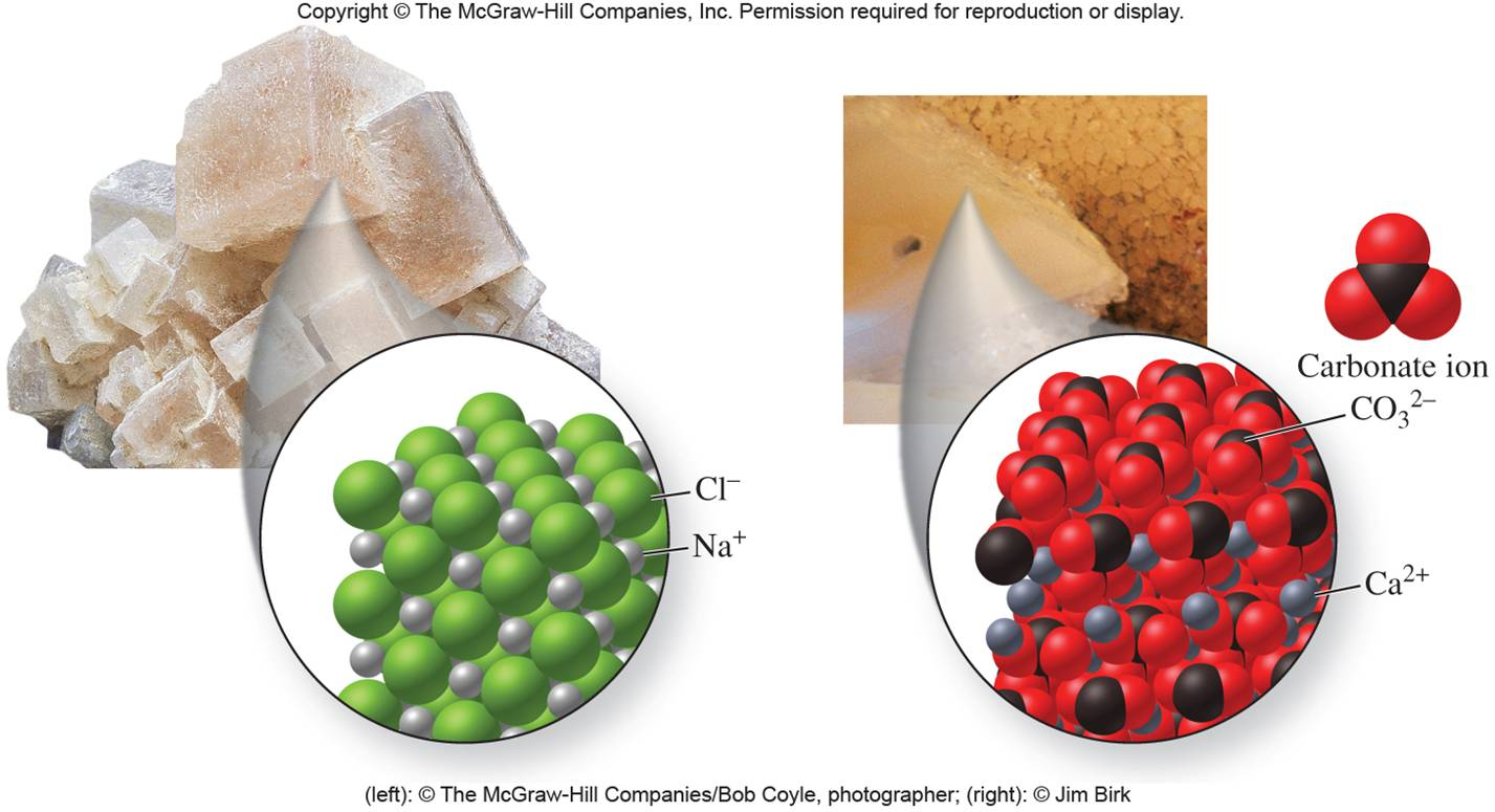 Stoichiometric Basics Chemistry For Kids The Ionic Bond