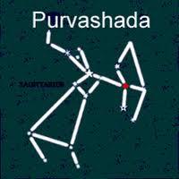 Gulika Vedic Astrology