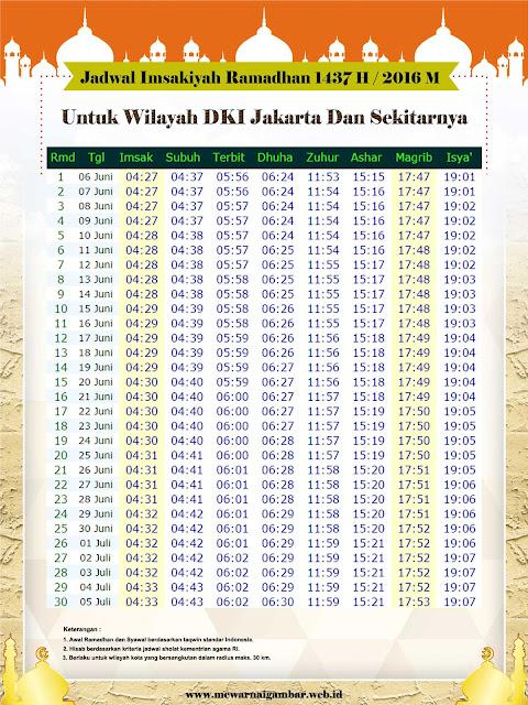Jadwal Imsakiyah Jakarta 1437 H 2016 M